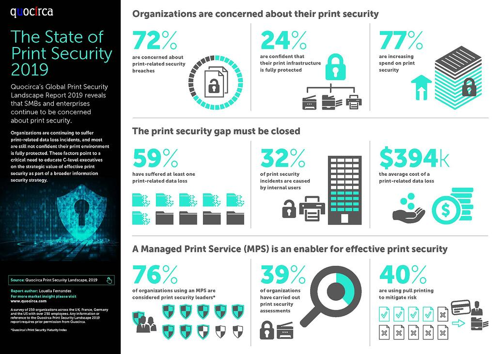 state-of-print-security-2019